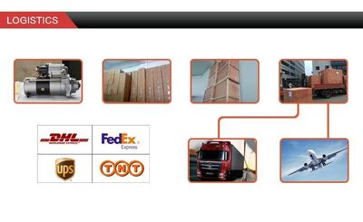 WenZhou RunYing International Trade Co.,ltd